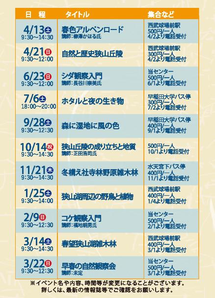 2019狭山丘陵年間カレンダー裏
